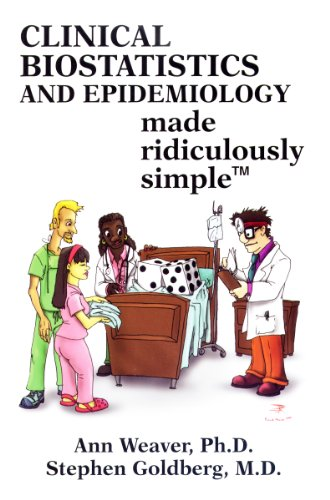 Clinical Biostatistics and Epidemiology Made Ridiculously Simple de Medmaster
