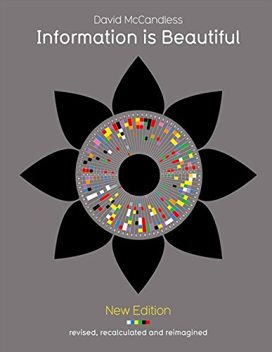 Information Is Beautiful (New Edition) de Collins