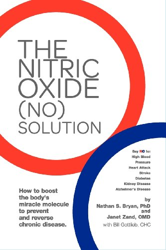 The Nitric Oxide (No) Solution de Neogenis Labs