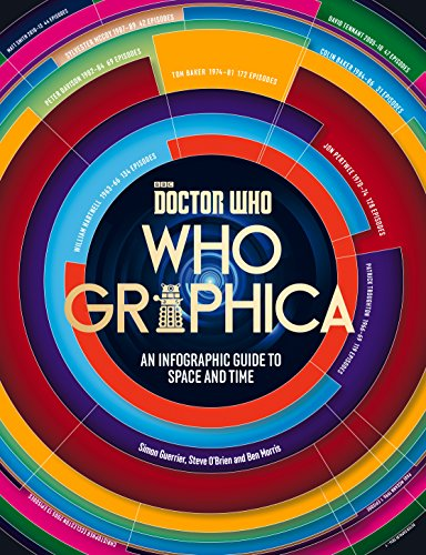 Whographica: An infographic guide to space and time de BBC Books