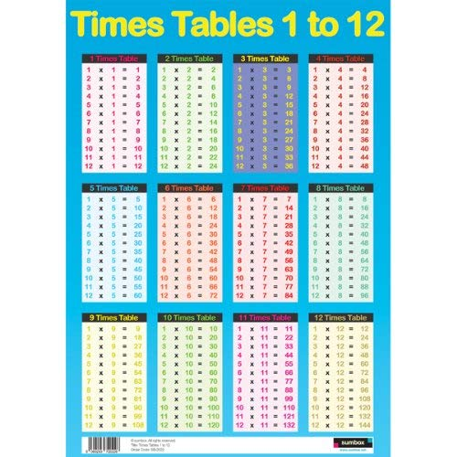 Sumbox Educational Times Poster avec tables de multiplication Bleu de Sumbox